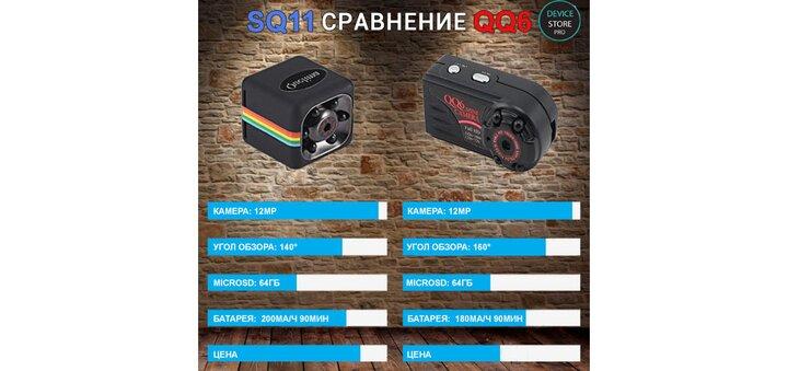Скидка 33% на мини камеру с датчиком движения SQ11!
